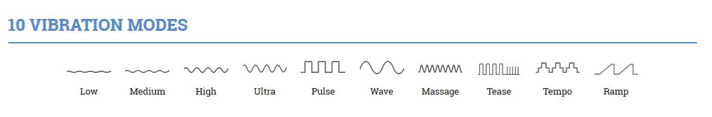 modos de vibracion we-vibe jive